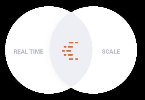 Confluent: Apache Kafka & Streaming Platform for the Enterprise