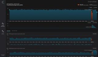 Stream_Monitoring_Confluent_Control_Center