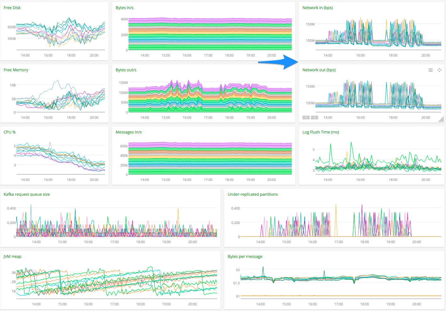 Kafka_Monitoring_-_Rebalancing_1