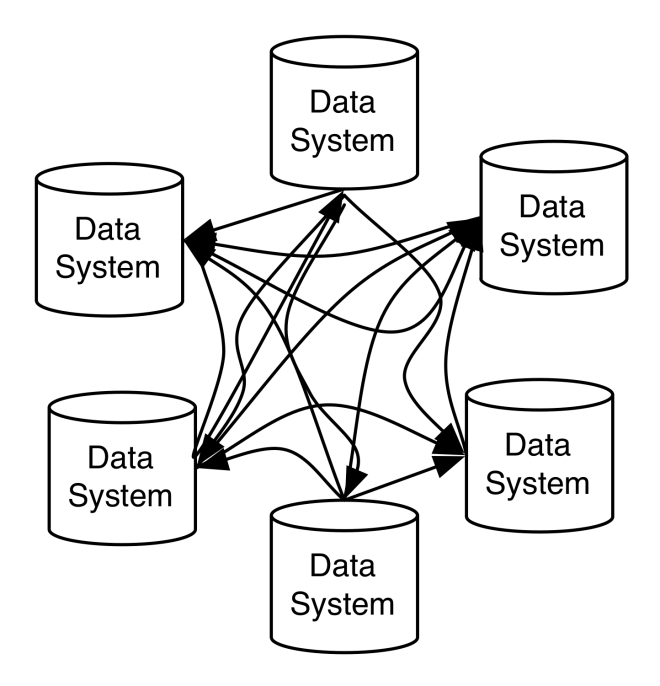 data-systems-point-to-point