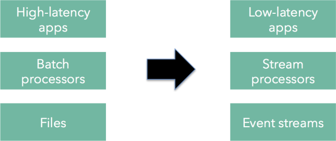 flink-blog-post-pic-1