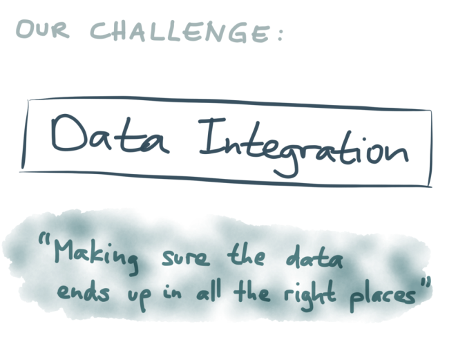Our challenge: data integration
