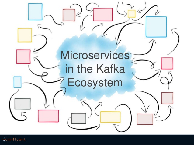 Microservices in the Apache Kafka Ecosystem