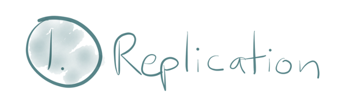 1. Replication