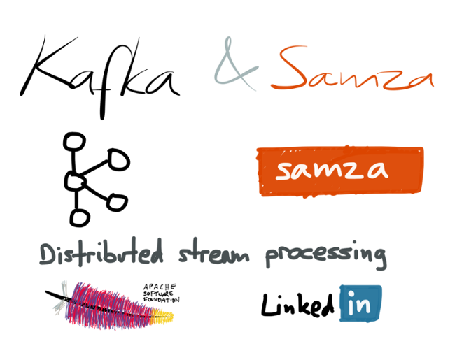 Kafka and Samza