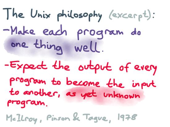 Unix philosophy excerpt