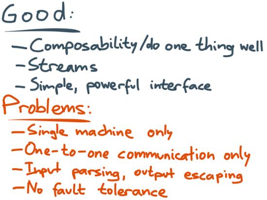 Unix philosophy composability
