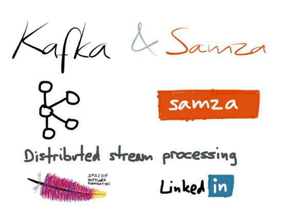 Kafka and Samza