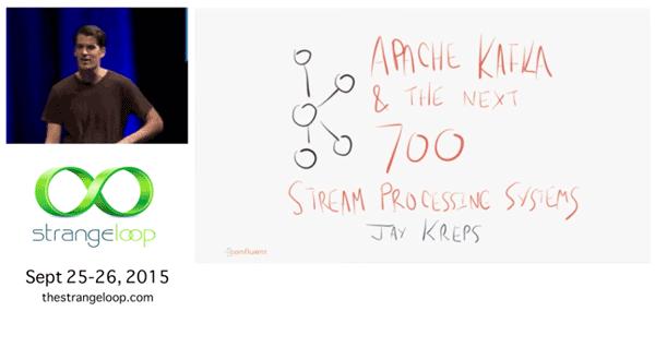Talk at StrangeLoop 2015 conference - 28:55