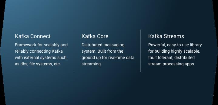 https://www.confluent.io/wp-content/uploads/2016/09/Diagram-Kafka-1-1.png