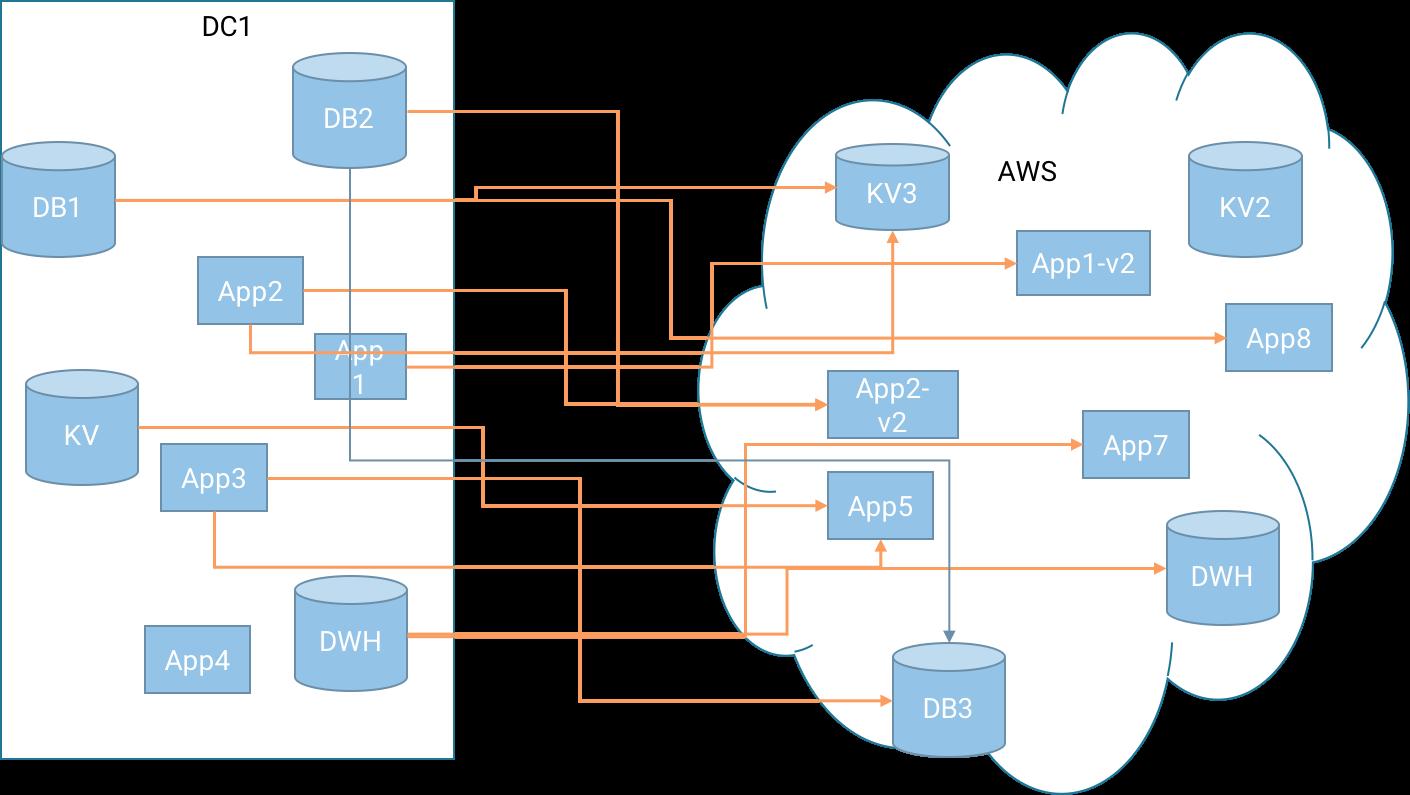 want-to-migrate-to-aws-cloud-use-apache-kafka-img-1