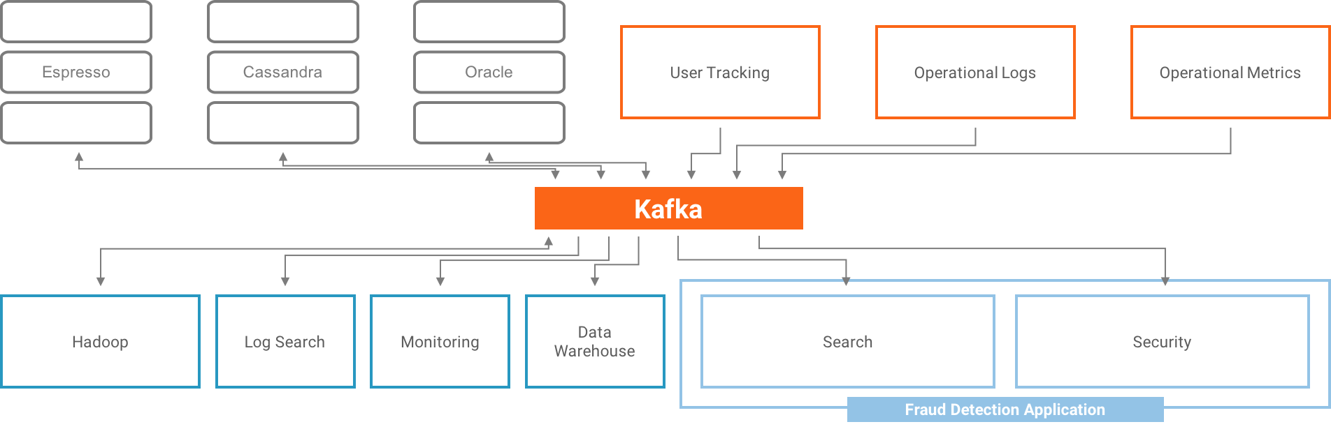 moving-to-aws-cloud-with-kafka-img-3