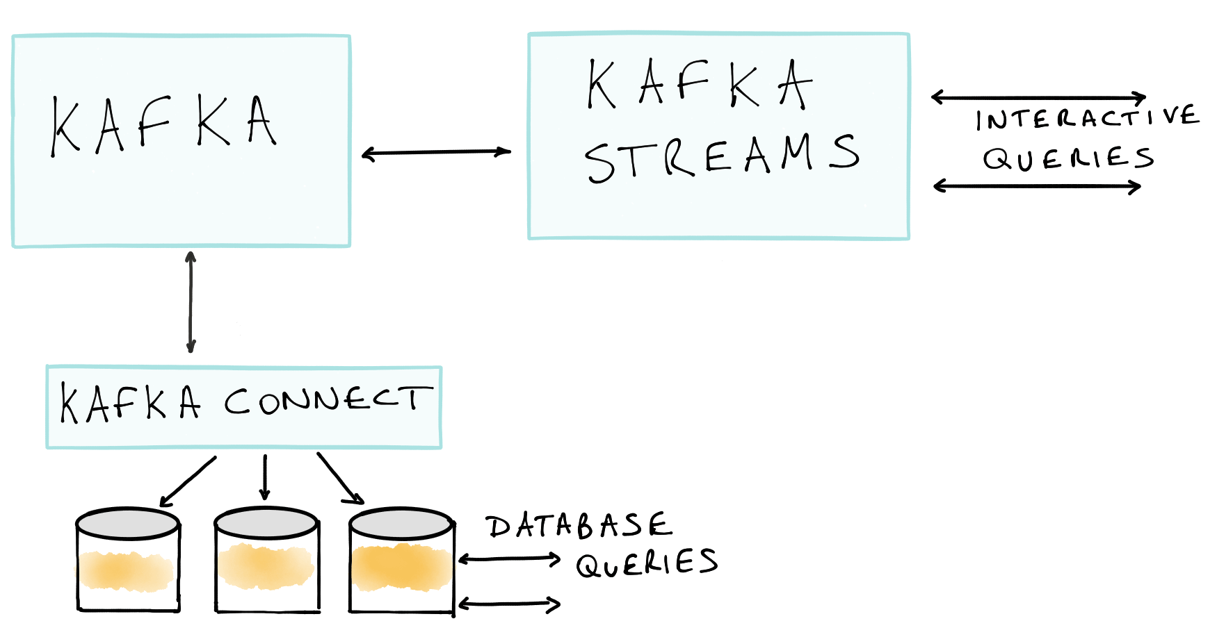 iqueries-blog-diagrams-5-1
