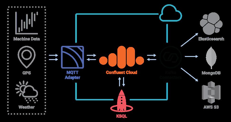 BAADER's Event Streaming Platform