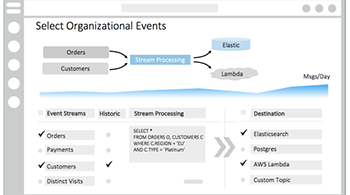 Event Driven 2.0 – Data as a Service