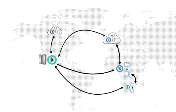 Global event streaming platform
