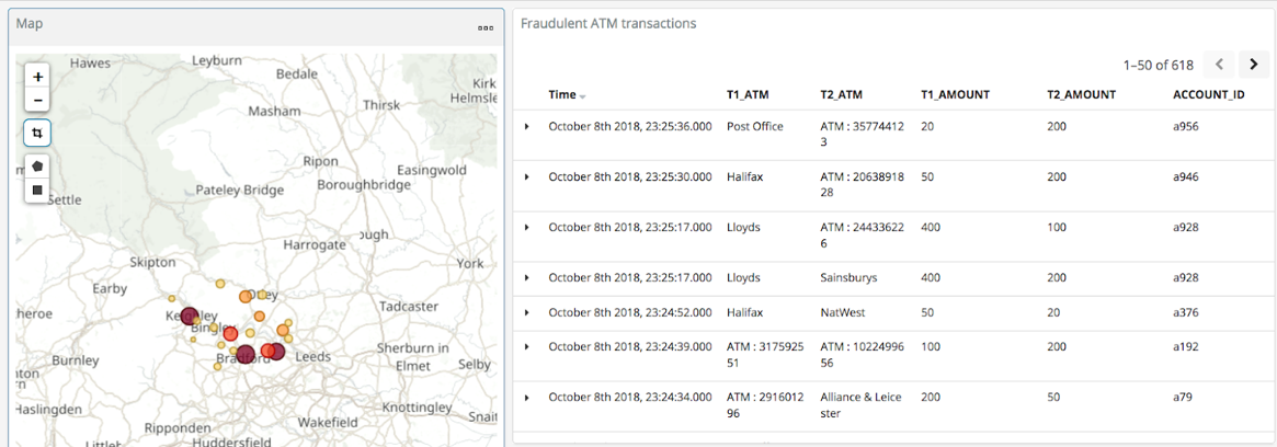 ATM Fraud Detection with Apache Kafka and KSQL | Confluent
