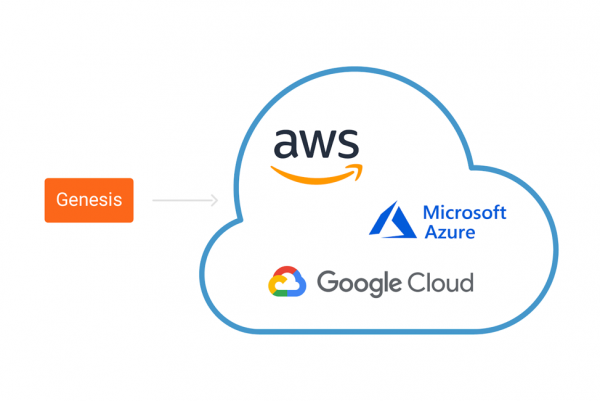Genesis --> AWS, Google Cloud and Azure