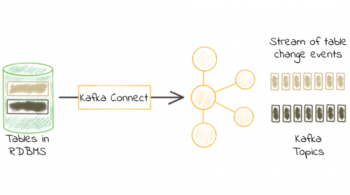 JDBC connector for Kafka Connect