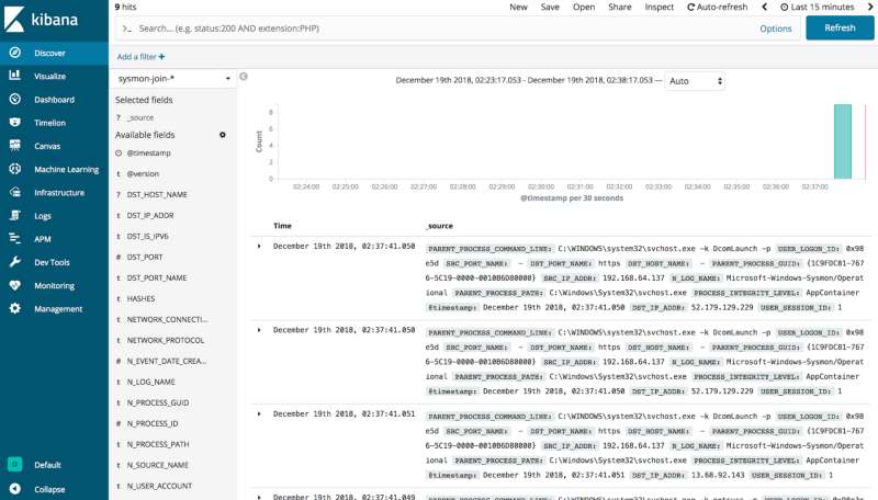Kibana `sysmon-join-*`Index