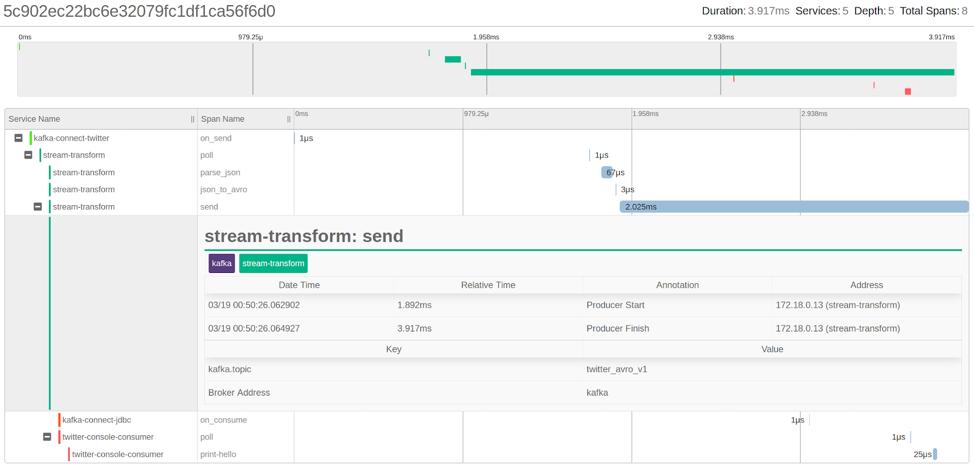stream-transform: send