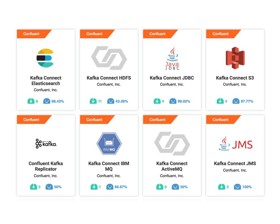 Connectors and Apache Kafka Connect APIs | Confluent