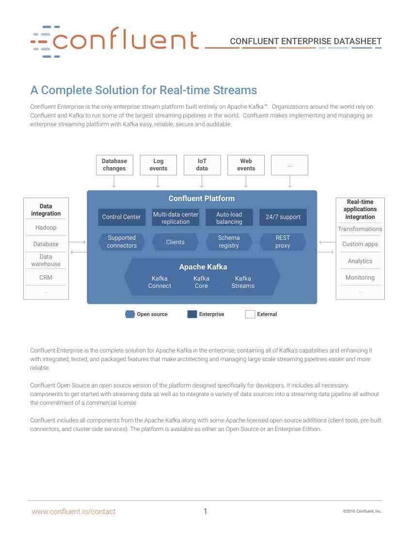 Confluent Enterprise Datasheet