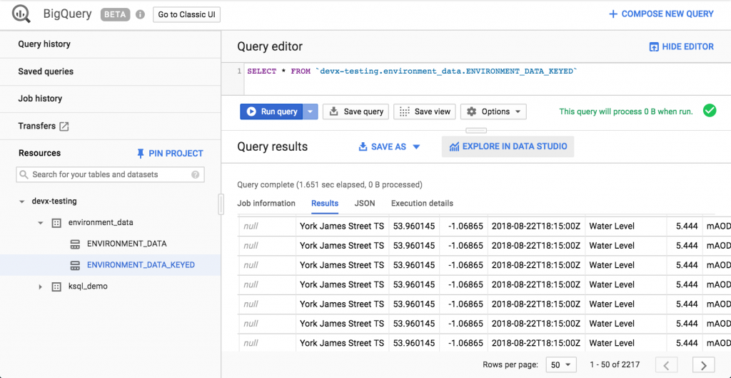 Google BigQuery with streamed through Kafka and transformed with KSQL
