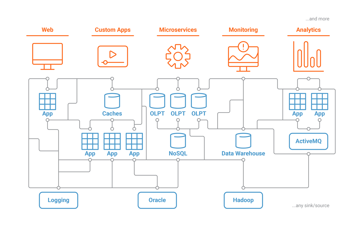 Data Flow Graphic