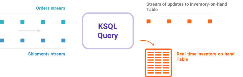 ksql-query-1