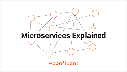 Microservices Explained