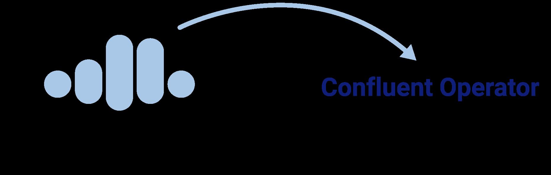 Confluent Operator | Automate Apache Kafka on Kubernetes
