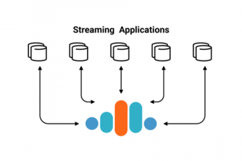 Streaming Applications