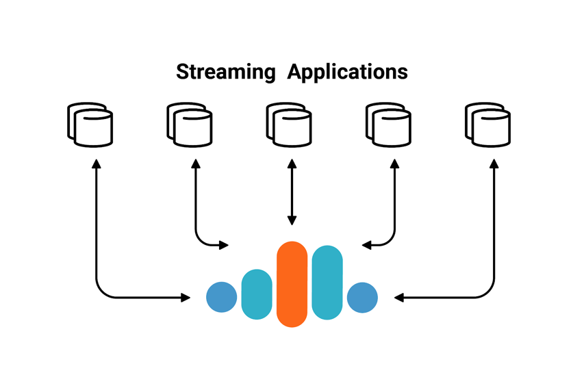 Single source of truth across streaming applications with Confluent Cloud