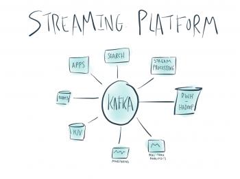 streaming platform