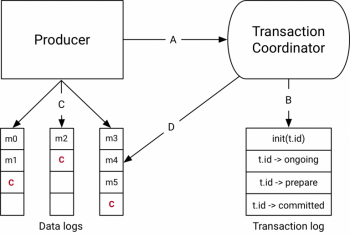 transactionAPI