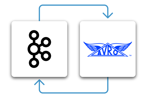 Why Avro for Kafka Data? - Confluent